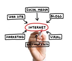 medical dental online marketing